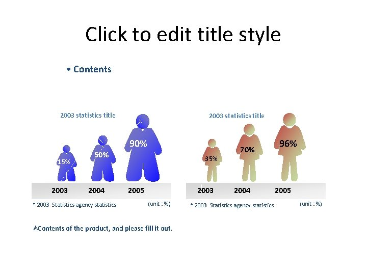 Click to edit title style • Contents Theme. Gallery is a Design Digital Content