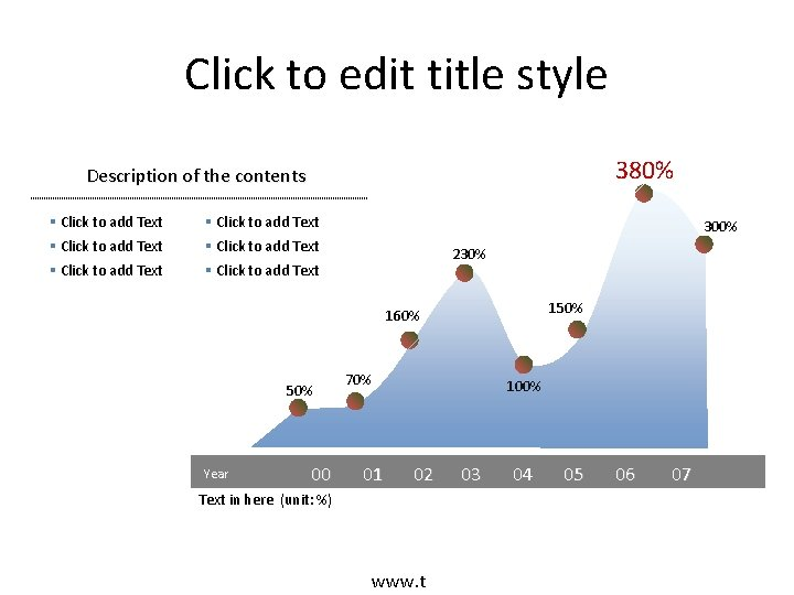 Click to edit title style 380% Description of the contents § Click to add