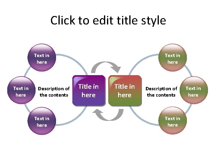 Click to edit title style Text in here Description of the contents Text in