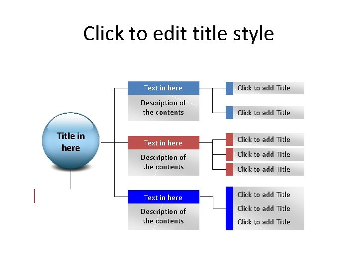 Click to edit title style Title in here Text in here Click to add
