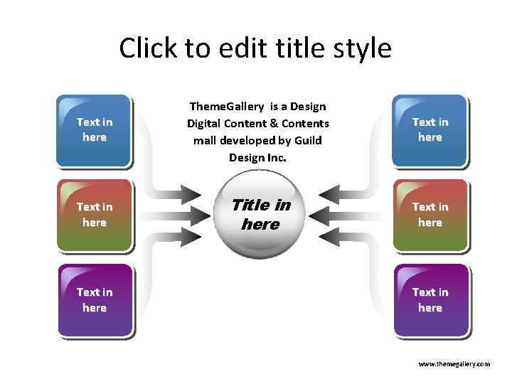 Click to edit title style Text in here Theme. Gallery is a Design Digital