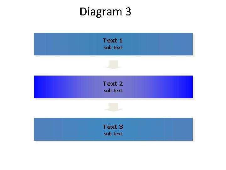 Diagram 3 Text 1 sub text Text 2 sub text Text 3 sub text