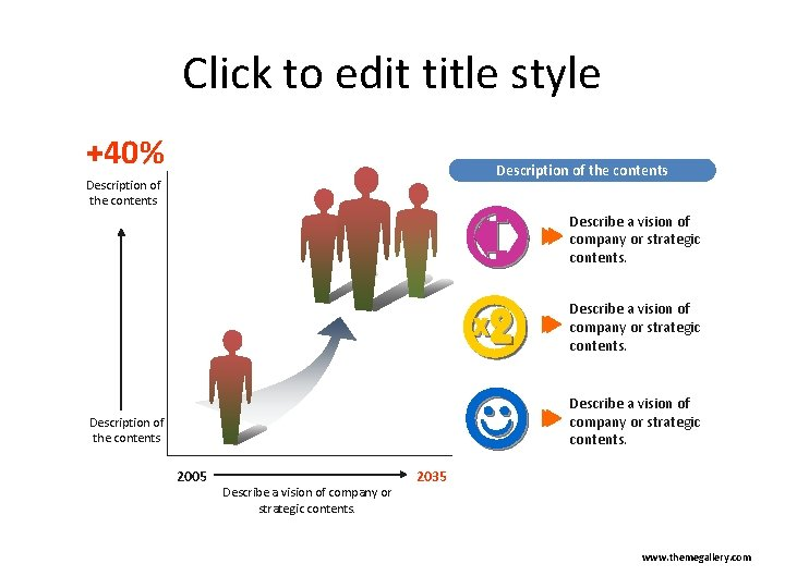 Click to edit title style +40% Description of the contents Describe a vision of