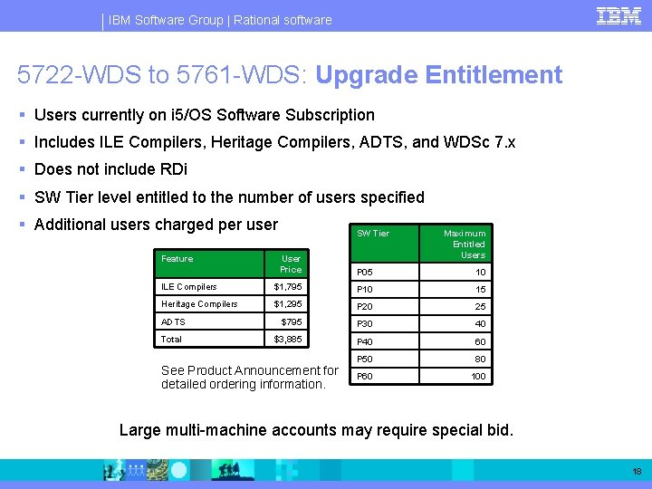 IBM Software Group   Rational software 5722 -WDS to 5761 -WDS: Upgrade Entitlement §
