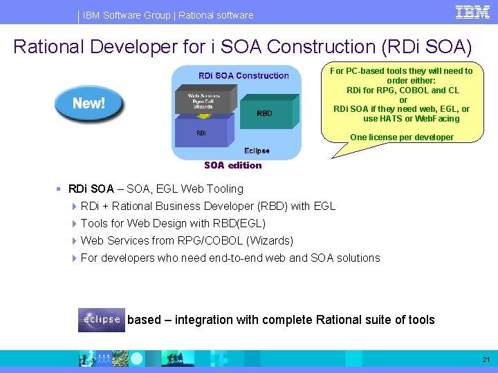 IBM Software Group   Rational software Rational Developer for i SOA Construction (RDi SOA)