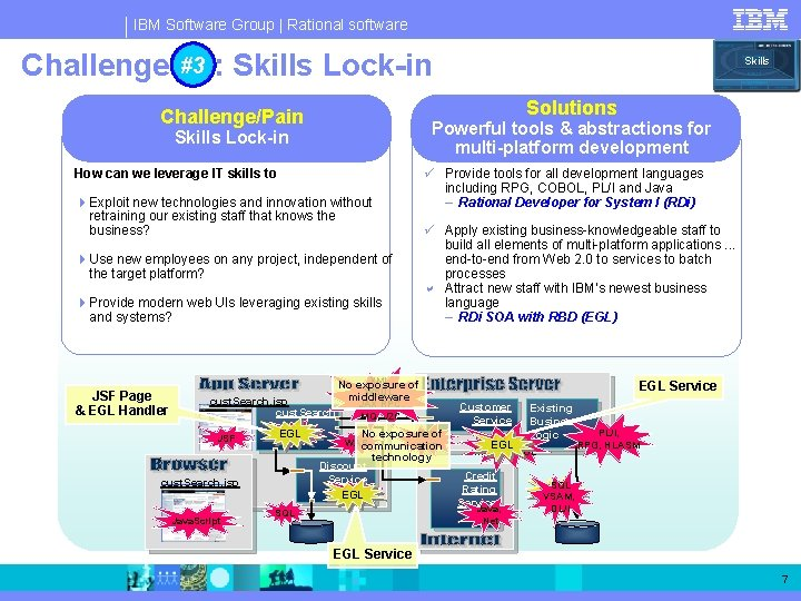 IBM Software Group   Rational software Customer Service Existing Business Logic #3 Skills Lock-in