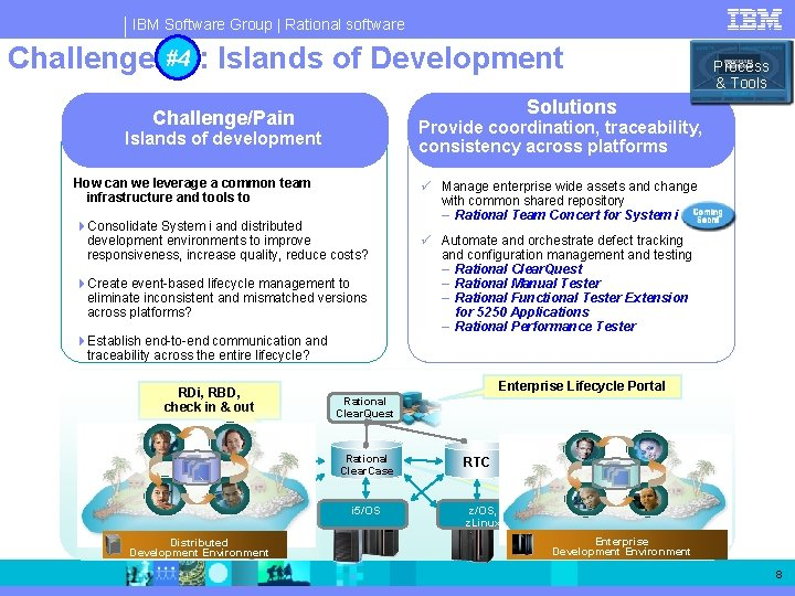 IBM Software Group   Rational software #4 Islands of Development Challenge #4: Solutions Challenge/Pain
