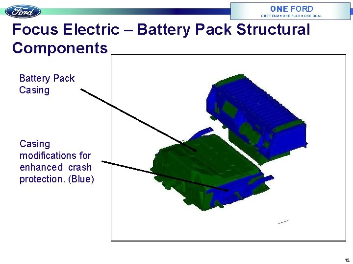 ONE FORD ONE TEAM ONE PLAN ONE GOAL Focus Electric – Battery Pack Structural