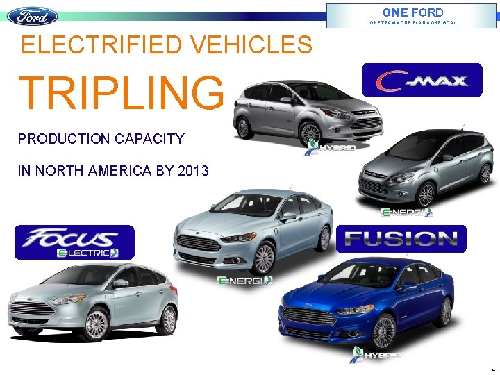 ONE FORD ONE TEAM ONE PLAN ONE GOAL ELECTRIFIED VEHICLES TRIPLING PRODUCTION CAPACITY IN