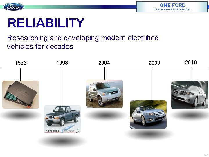 ONE FORD ONE TEAM ONE PLAN ONE GOAL RELIABILITY Researching and developing modern electrified