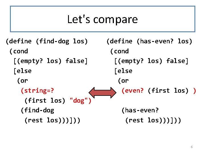 Let's compare (define (find-dog los) (cond [(empty? los) false] [else (or (string=? (first los)