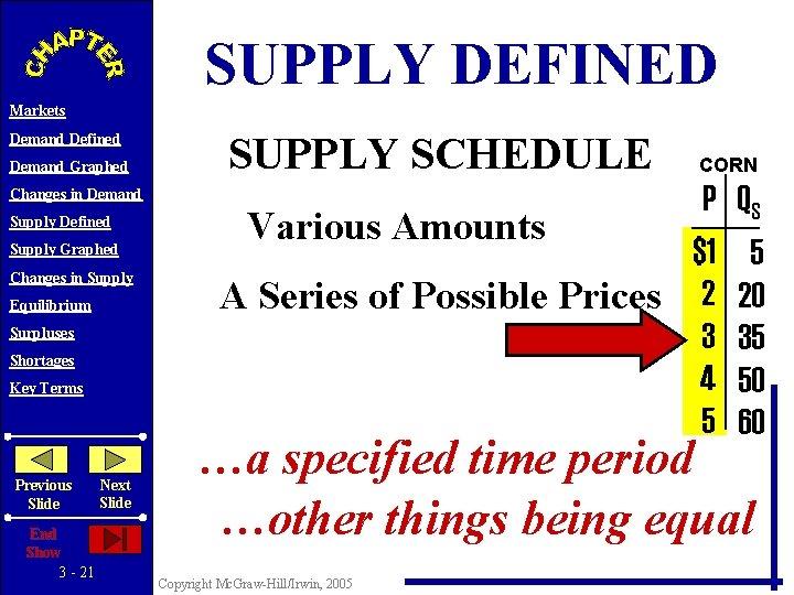 SUPPLY DEFINED Markets Demand Defined Demand Graphed SUPPLY SCHEDULE Changes in Demand Supply Defined