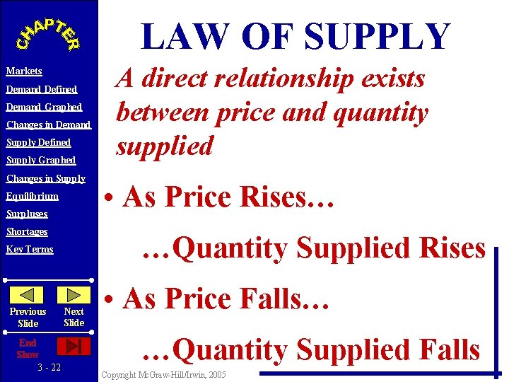 LAW OF SUPPLY Markets Demand Defined Demand Graphed Changes in Demand Supply Defined Supply