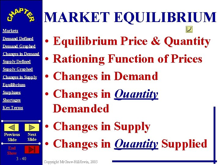 MARKET EQUILIBRIUM Markets Demand Defined Demand Graphed Changes in Demand Supply Defined Supply Graphed
