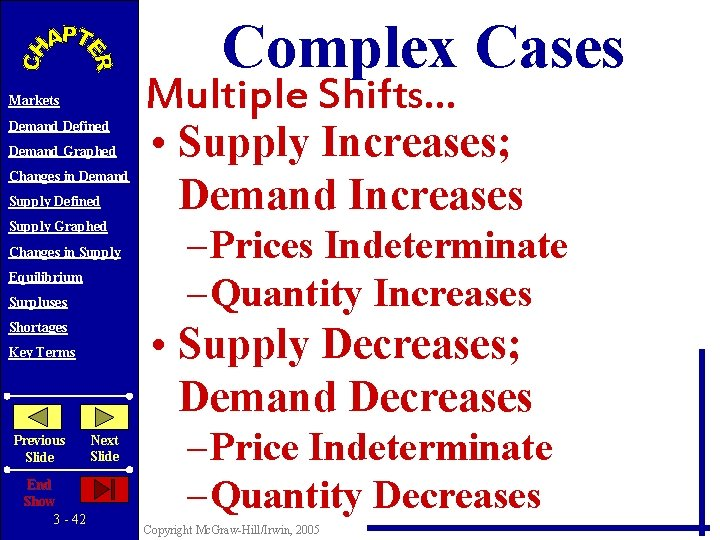 Complex Cases Markets Demand Defined Demand Graphed Changes in Demand Supply Defined Supply Graphed