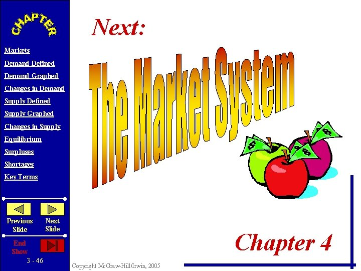 Next: Markets Demand Defined Demand Graphed Changes in Demand Supply Defined Supply Graphed Changes