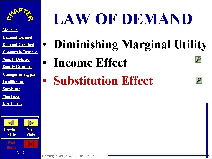 LAW OF DEMAND Markets Demand Defined Demand Graphed Changes in Demand Supply Defined Supply