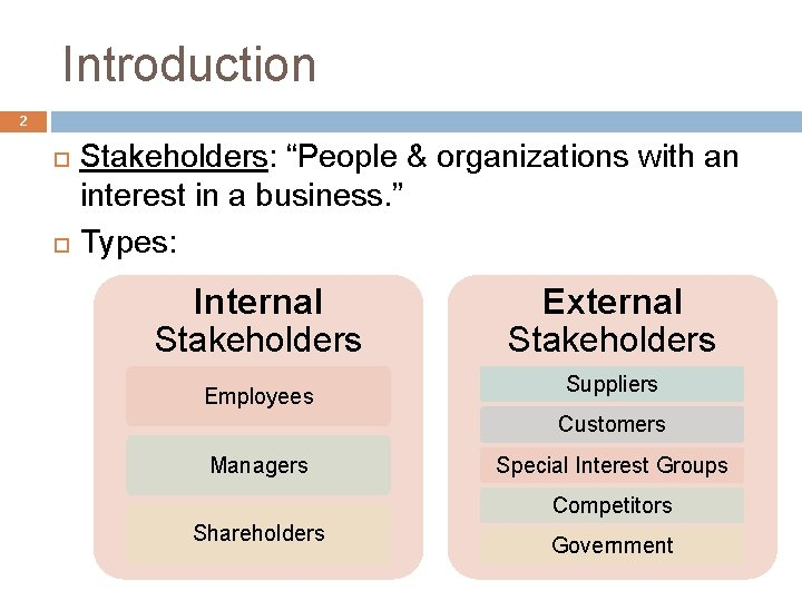 """Introduction 2 Stakeholders: """"People & organizations with an interest in a business. """" Types:"""