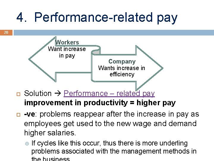 4. Performance-related pay 20 Workers Want increase in pay Company Wants increase in efficiency