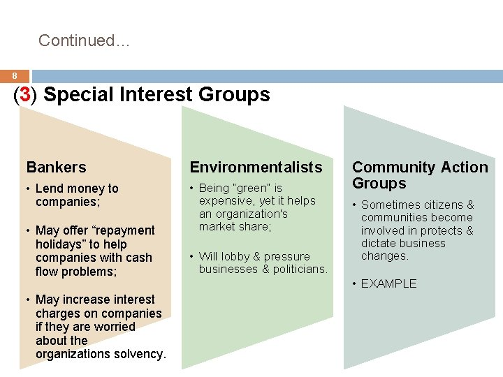 Continued… 8 (3) Special Interest Groups Bankers Environmentalists • Lend money to companies; •