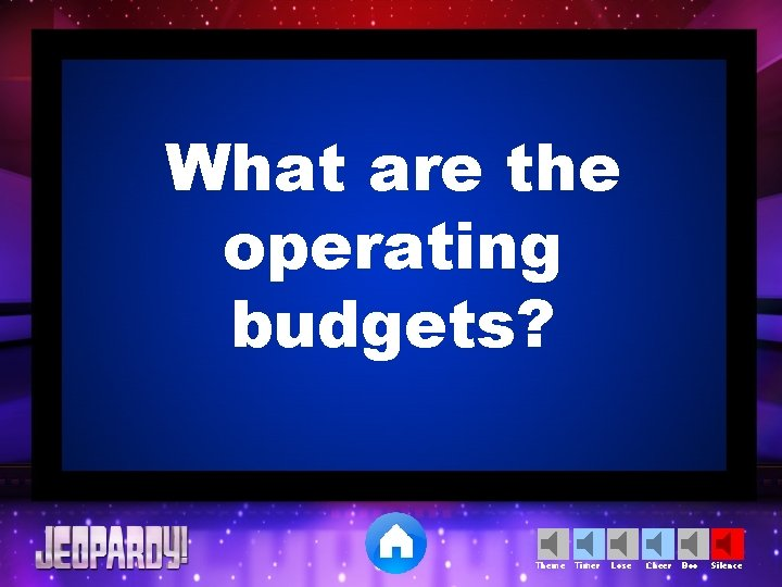 What are the operating budgets? Theme Timer Lose Cheer Boo Silence