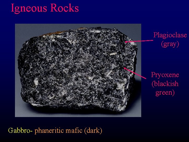 Igneous Rocks Plagioclase (gray) Pryoxene (blackish green) Gabbro- phaneritic mafic (dark)