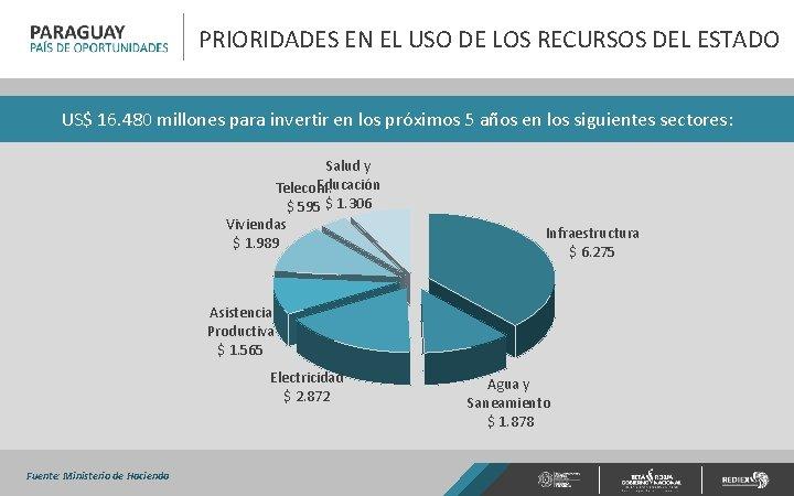 PRIORIDADES EN EL USO DE LOS RECURSOS DEL ESTADO US$ 16. 480 millones para