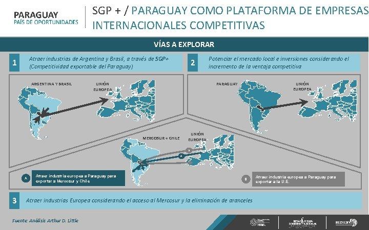 SGP + / PARAGUAY COMO PLATAFORMA DE EMPRESAS INTERNACIONALES COMPETITIVAS VÍAS A EXPLORAR Atraer