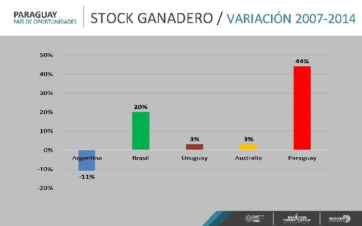 STOCK GANADERO / VARIACIÓN 2007 -2014