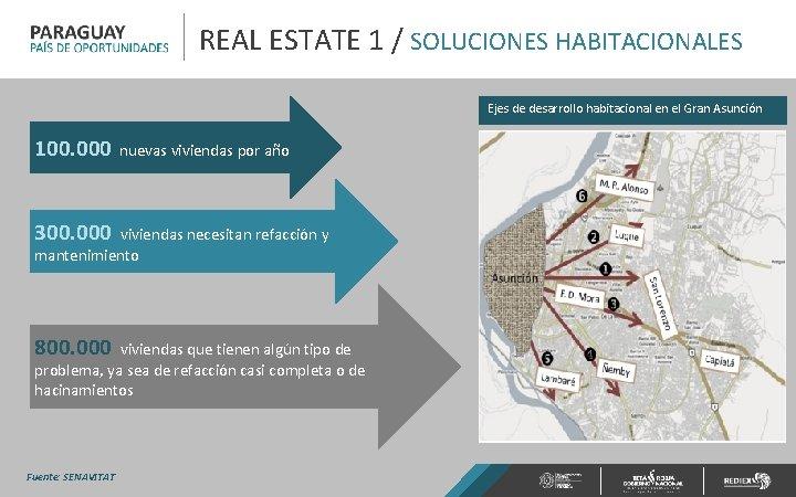 REAL ESTATE 1 / SOLUCIONES HABITACIONALES Ejes de desarrollo habitacional en el Gran Asunción