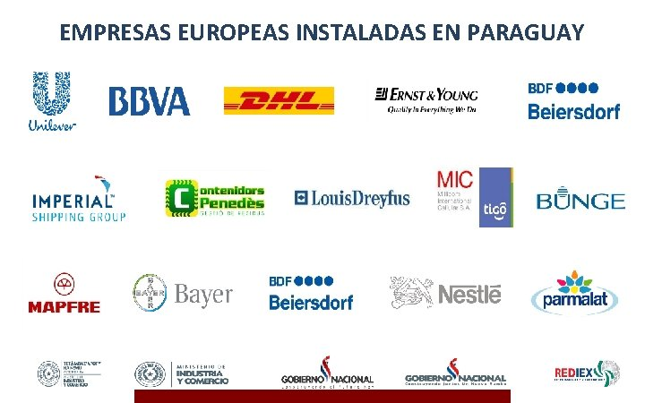 EMPRESAS EUROPEAS INSTALADAS EN PARAGUAY
