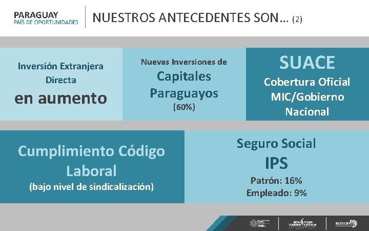 NUESTROS ANTECEDENTES SON… (2) Inversión Extranjera Directa en aumento Nuevas Inversiones de Capitales Paraguayos