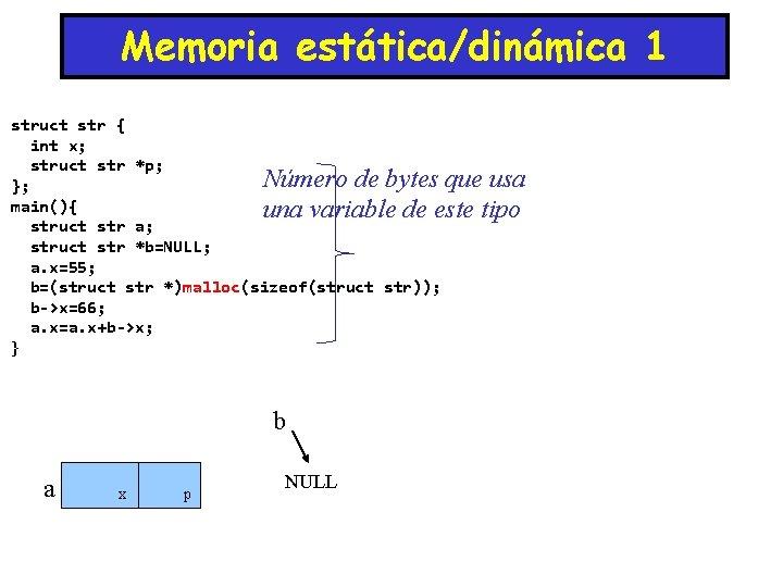 Memoria estática/dinámica 1 struct str { int x; struct str *p; Número de bytes