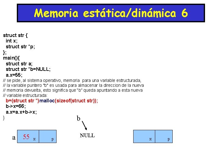 Memoria estática/dinámica 6 struct str { int x; struct str *p; }; main(){ struct