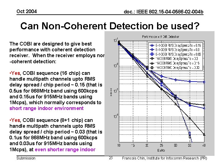 Oct 2004 doc. : IEEE 802. 15 -04 -0586 -02 -004 b Can Non-Coherent