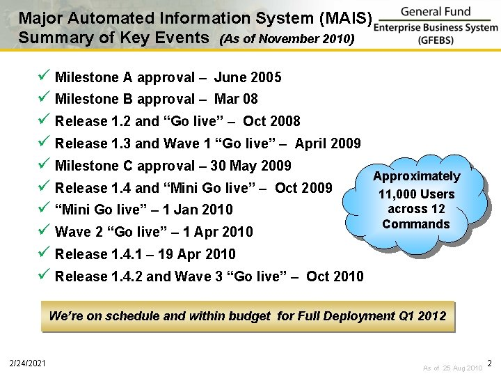 Major Automated Information System (MAIS) Summary of Key Events (As of November 2010) ü