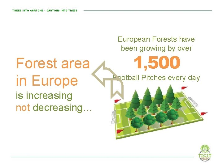 TREES INTO CARTONS • CARTONS INTO TREES European Forests have been growing by over
