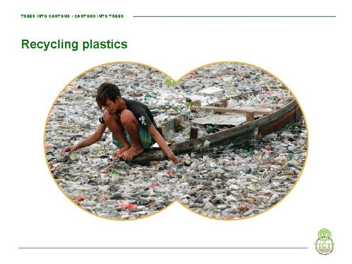 TREES INTO CARTONS • CARTONS INTO TREES Recycling plastics