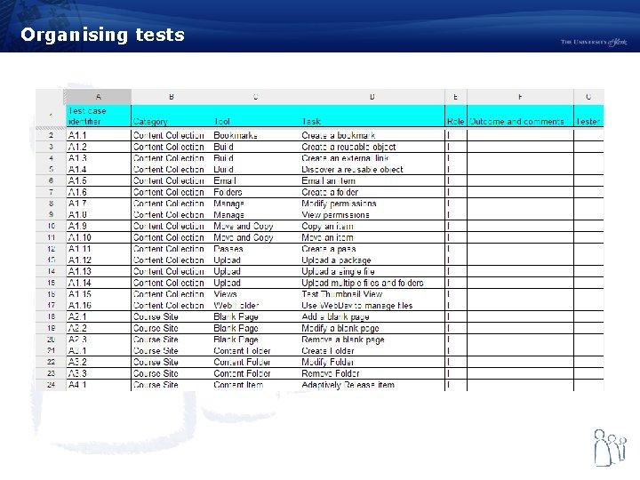 Organising tests