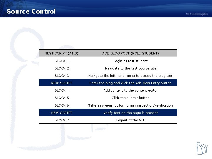 Source Control TEST SCRIPT (A 1. 3) ADD BLOG POST (ROLE STUDENT) BLOCK 1