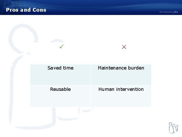 Pros and Cons Saved time Maintenance burden Reusable Human intervention
