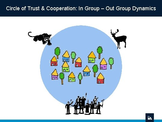 Circle of Trust & Cooperation: In Group – Out Group Dynamics