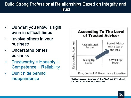 Build Strong Professional Relationships Based on Integrity and Trust • • • Do what