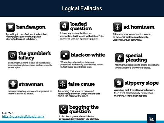 Logical Fallacies Source: https: //yourlogicalfallacyis. com/