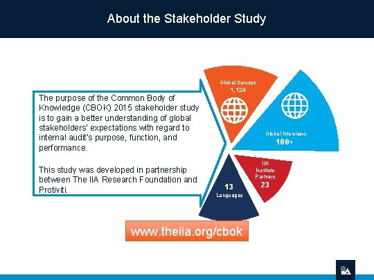 About the Stakeholder Study Global Surveys 1, 124 The purpose of the Common Body