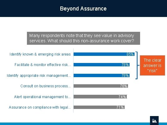 Beyond Assurance Many respondents note that they see value in advisory services. What should