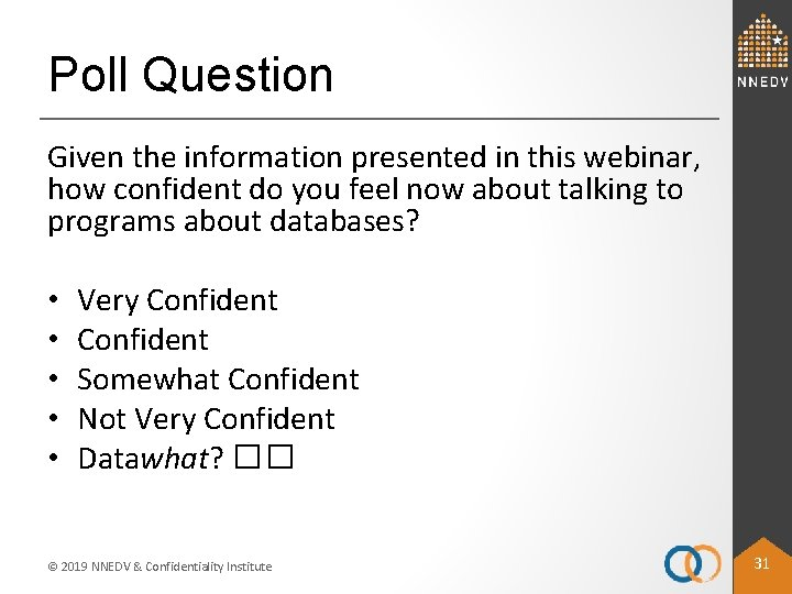 Poll Question Given the information presented in this webinar, how confident do you feel