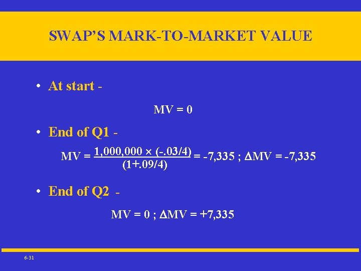SWAP'S MARK-TO-MARKET VALUE • At start MV = 0 • End of Q 1
