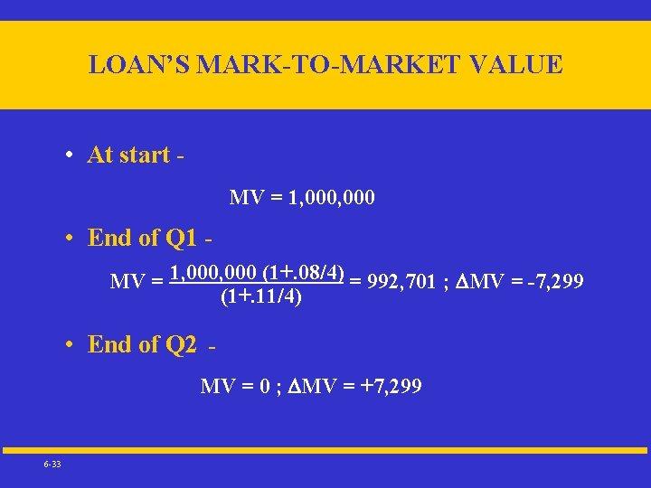 LOAN'S MARK-TO-MARKET VALUE • At start MV = 1, 000 • End of Q