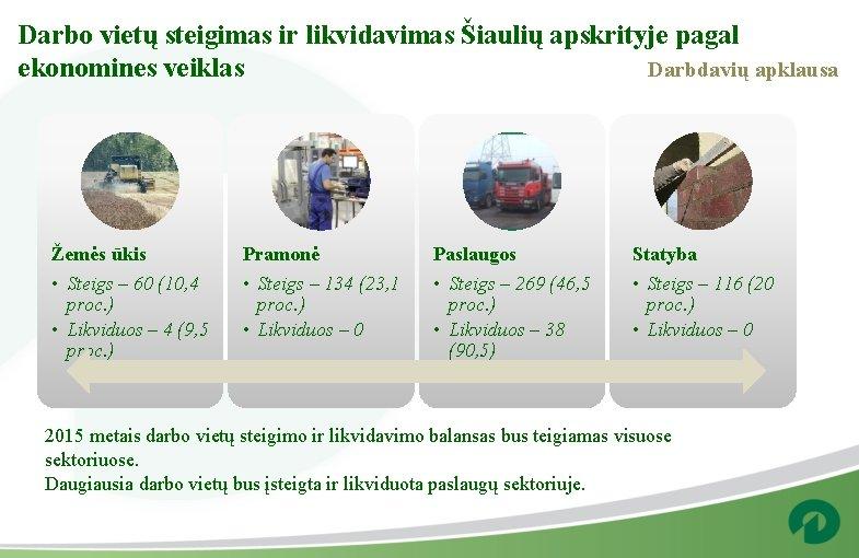 darbo pasiūlymai iš casa apklausų)